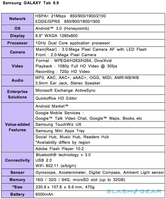 Specifications Galaxy Tab 8.9
