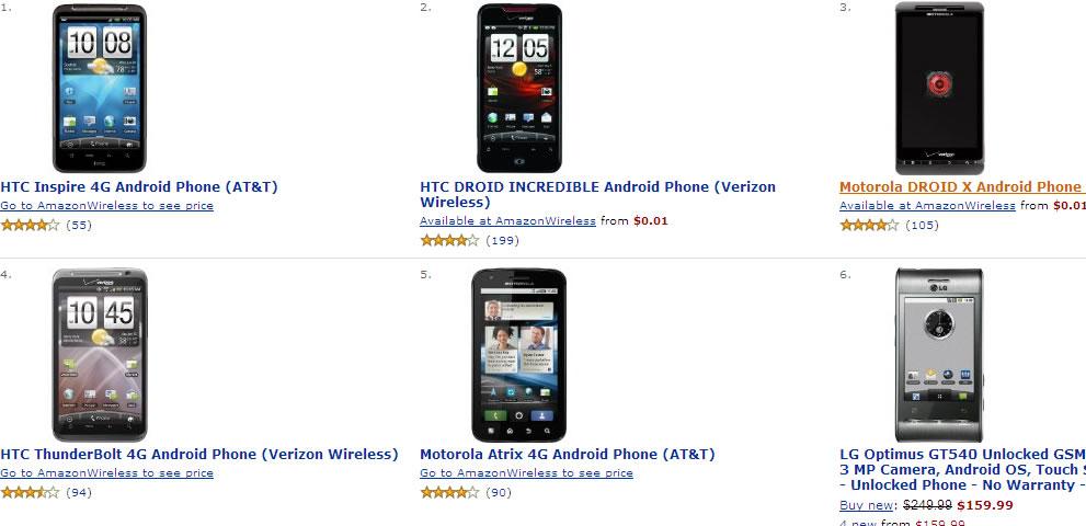 Amazon best android phones