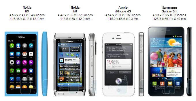 N9 Nokia Прошить На Андроид