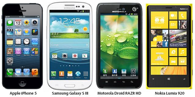 Comparison of Apple iPhone 5 with Motorola Droid Razr HD and Nokia Lumia 920